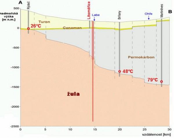 Studie geotermální elektrárny Litoměřice