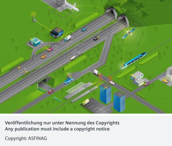 Každý s každým. Tak by v budoucnu měla vypadat komunikace prakticky mezi všemi účastníky dopravy.