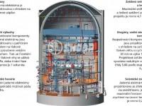 Zabezpečení reaktoru