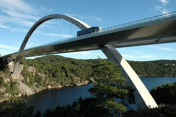 Most Svinesund