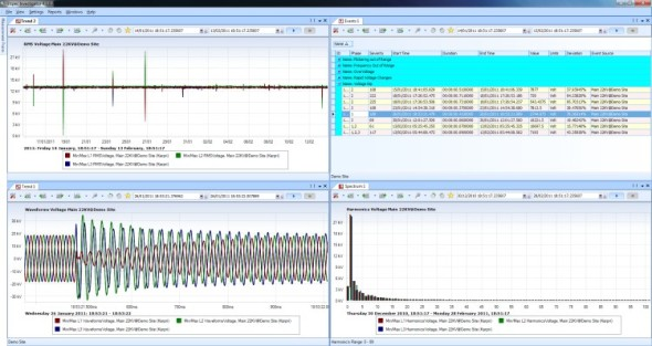 Řídicí program analyzuje průběhy napětí a zatěžovací proudy. Rychlou reakcí eliminuje poklesy napětí při proudových špičkách. Foto: Blue Panther